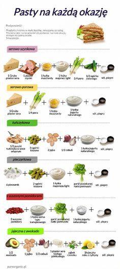 Blog - Pyszne pasty na kanapkę i nie tylko :-) #pasta #nakanapke #pasty Sklep ze zdrową żywnościąSklep ze zdrową żywnością