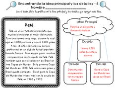 Text about Pele in Spanish!  Students read to find the main idea and details.