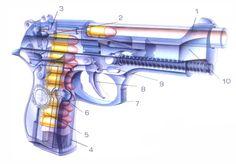 Beretta Web - 92 FS
