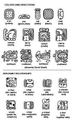 Symbology in Ancient Sud America: Arte e Cultura Pré-Colombiana Mayan Tattoos, Inca Tattoo, Indian Tattoos, Mayan Glyphs, Aztec Symbols, Ancient Symbols, Viking Symbols, Egyptian Symbols, Viking Runes