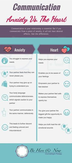 Do you have a hard time in your relationship? Do you think you two talk different language? Anxiety can be an issue here. See how you can turn your relationship around by utilizing communication from the heart. Communication Relationship, Relationship Problems, Communication Skills, Relationship Advice, Strong Relationship, Relationship Tarot, Relationship Marketing, Relationship Therapy, Relationship Questions