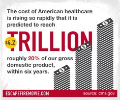 American healthcare costs are predicted to reach $4.2 trillion within 6 years, roughly 20% of our GDP.