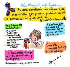 Tomado de Historias Cotidianas Autismo 2 de abril