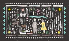Countryside Design - Louise Lockhart | Illustration | Design | The Printed Peanut | Collage based upon paper cut-outs