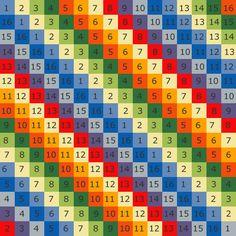 Number pattern Crochet Quilt Pattern, Patchwork Quilt Patterns, Paper Piecing Patterns, Quilt Block Patterns, Quilt Blocks, Baby Rag Quilts, Lap Quilts, Biscuit Quilt, Postage Stamp Quilt