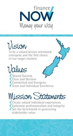 Vision Statement Examples For Business - Yahoo Image Search Results Vision Statement Examples, Mission Vision, Market Value, First Choice, Organizing, Image Search, Finance, Recycling, Management