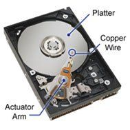 Hard drive data recovery #hard #drive #data #recovery, #hard #drive, #data #recovery, #recover #my #files http://wisconsin.nef2.com/hard-drive-data-recovery-hard-drive-data-recovery-hard-drive-data-recovery-recover-my-files/  # Hard Drive Data Recovery The first step in recovering from a data loss is to ascertain whether the loss is a result of a physical hard drive failure, i.e. broken hardware; or, a logical drive failure, i.e. corruption or loss of File System or data. This article…