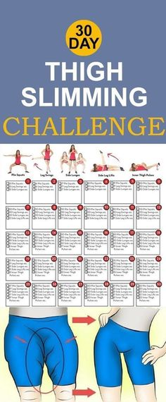 30 Day Thigh Slimming Challenge