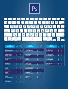 Ultimate Adobe Photoshop Keyboard Shortcuts Cheat Sheet Designers, here's a useful cheat sheet that will come in handy the next time you're editing files in Photoshop. Photoshop Design, Photoshop Tutorial, Cs6 Photoshop, Learn Photoshop, Lightroom, Photoshop Illustrator, Advanced Photoshop, Sketch Photoshop, Adobe Illustrator Tutorials
