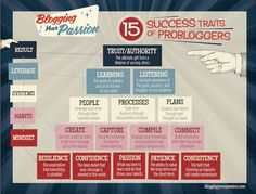 The Roadmap for Turning a Passionate Idea Into a Profitable Business — BYPU