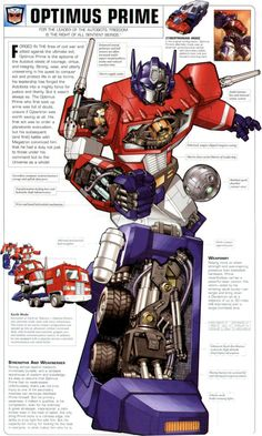 Transformers References — These were posted on TFG without any source, I'm. Transformers Characters, Transformers Optimus Prime, Nemesis Prime, Transformers Generation 1, Transformers Collection, Mekka, Classic Cartoons, Gi Joe, Comic Art