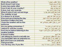 it's nice a weather. English Language Learning, Teaching English, Learn English, English Prepositions, English Vocabulary, English Words, English Grammar, Arabic Conversation, Vocabulary Sentences