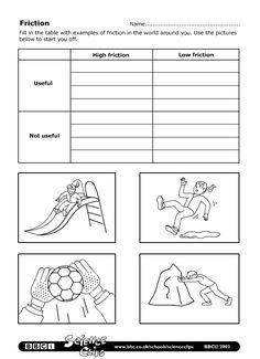 1st grade 2nd grade 3rd grade 4th grade science worksheets pushing or pulling worksheets. Black Bedroom Furniture Sets. Home Design Ideas