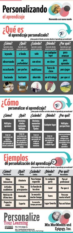 """Infografía sobre """"El aprendizaje personalizado, ¿qué es?"""" realizado por Javier Tourón y Raúl Santiago para The Flipped Classroom"""