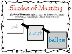 Shades of Meaning FREE Resource