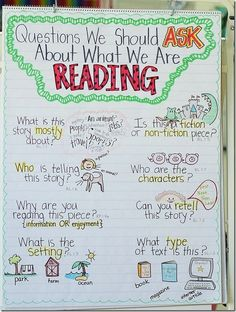 Common Core Reading Questions