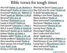 Bible Verses for Sad Lonely Depressed