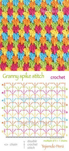 How To Crochet A Chevron Stripe Pattern Craftyness Pinterest