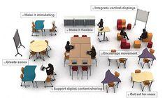 Descubre el sin fin de configuraciones en la creación de espacios de aprendizaje que Artcobell te ofrece! #SimplementeMober