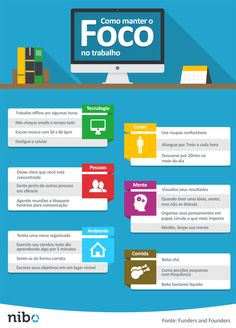 infográficos - Pesquisa Google
