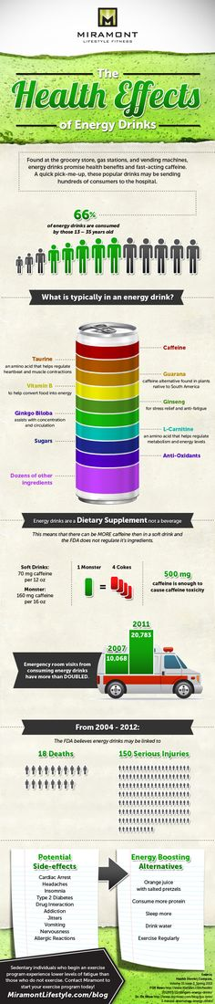 The Health Effect of Energy Drinks by miramontlifestyle #Infographic #Healthy #Energy_Drinks