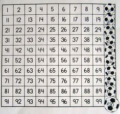 Open ideat: Jalkapallo-matikkaa