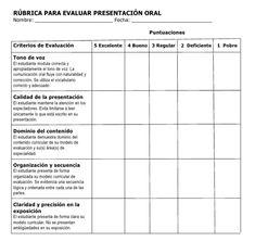 Spanish Lesson Plans, Spanish Lessons, Flipped Classroom, Spanish Classroom, School Plan, Back To School, Presentation Rubric, Teaching Economics, Teacher Supplies