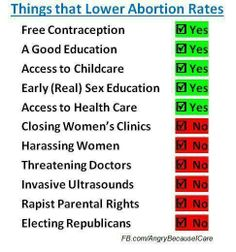 So many people that care about this issue think that supporting the GOP helps - but it does not!