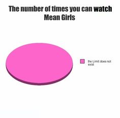The limit does not exist!    Mean Girls memes. Because I still love that movie.