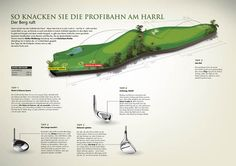 0182 Golf Course # infographic
