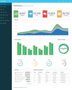 20 Admin Dashboard Templates Free Download for Your Web Applications: