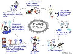"""""""We do not learn from experience, we learn from reflecting on experience."""" -Dewey. http://clc.li/rmP #makered"""
