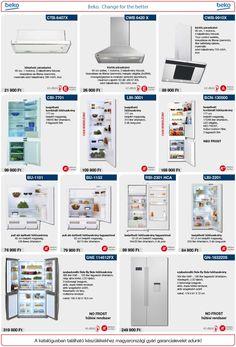 BEKO konyhai gép akció! Kedvező ár-érték arány, minőségi konyhai gépek a Fabulinál Change Is Good, Good Things