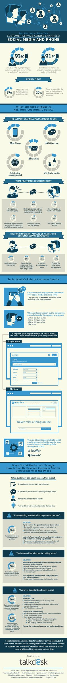 an infographic showing you how to boost customer service across channels.