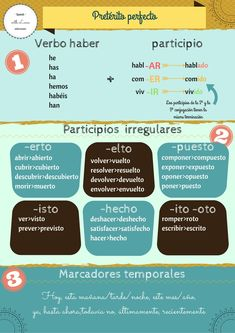Pretérito perfecto Spanish Grammar, Spanish Vocabulary, Spanish Language Learning, Teaching Spanish, Preschool Spanish, Spanish Classroom, Spanish Lessons, Spanish Activities, Learn Spanish