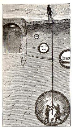 This drawing depicts the way in which the progress of the pneumatic tunnels in New York built in 1870 were measured and mapped.  The two men underground sent up a series of pipes to the surface, under the very paving stone of Broadway, where a surveyor would make the spot where the pipes met the surface.
