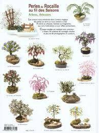 Resultado de imagen para arbres en perles de rocailles