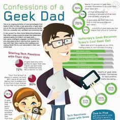 Confesiones de un Padre Geek