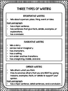 FREEBIE! These writing anchor charts are great for Common Core writing assignments. Good to put in writing journals.