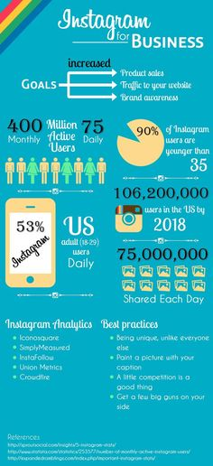 Shaping your Social Media Influence via Instagram