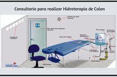 Descripcion de equipos que se encuentran en una sala de hidroterapia colonica.