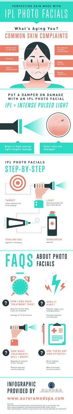 The average IPL photo facials last between 15 and 20 minutes. Patients report only mild discomfort as the cooling treatment controls pain. Discover other facts about IPL photo facials by clicking over to this infographic from a St. Louis medical spa.