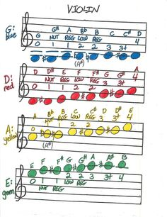 Miss Jacobson's Music: SCALES and FINGERING CHARTS FOR BEGINNING ORCHESTRA
