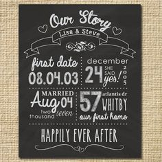 Our Love Story Chalkboard Sign Personalized & by creativelime