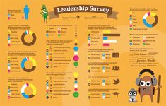 Charts  Infographics Powerpoint Templates  Infographics Chart