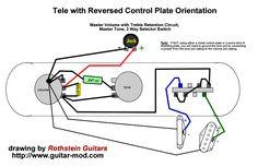 reversed tele