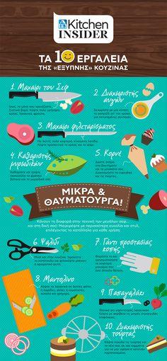 Μαγειρέψτε με ευκολία και στυλ με τα 10 εργαλεία της