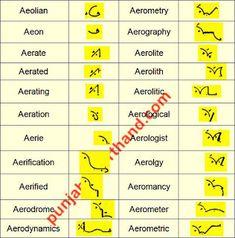 Accouple Shorthand Writing, Outlines, Alphabet, Pdf, English, Words, Alpha Bet, English Language, Horse