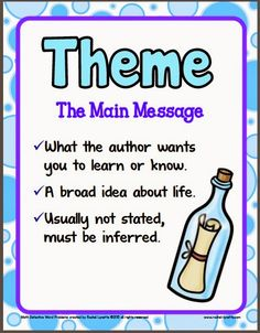 This post on finding the theme is not only full of great ideas on how to teach this elusive skill, but you can also download this poster for free along with two super helpful printables.