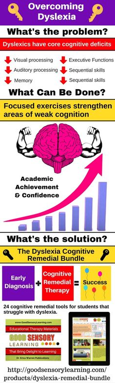 Cognitive remediation can help students overcome dyslexia!  Fix the core problems so students can experience success!